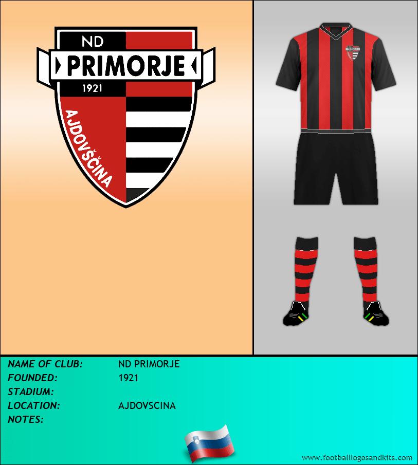 Logo of ND PRIMORJE