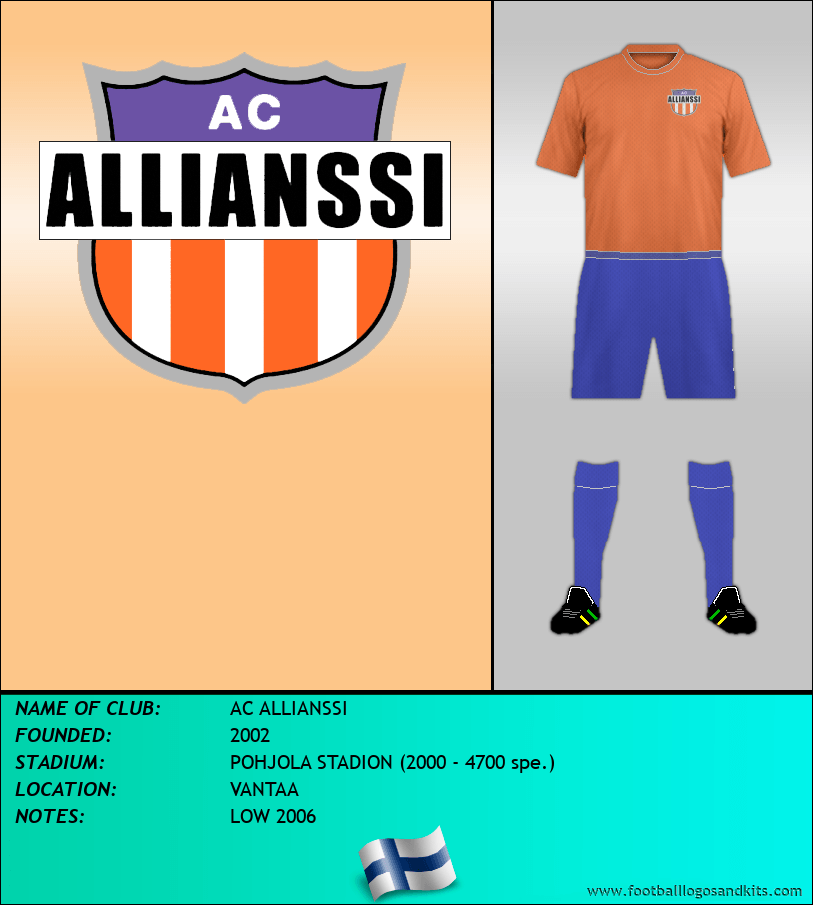 Logo of AC ALLIANSSI