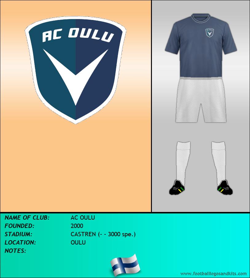 Logo of AC OULU