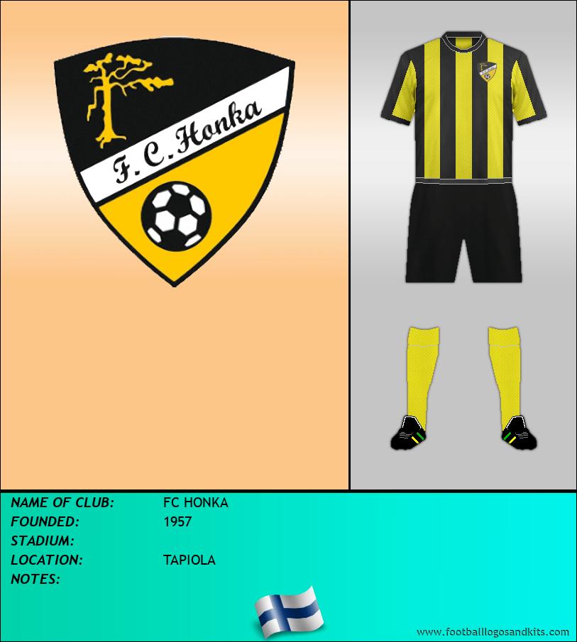 Logo of FC HONKA