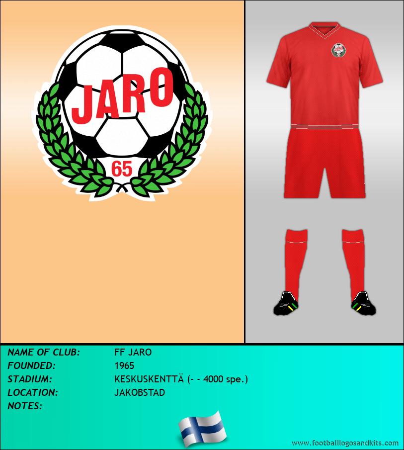 Logo of FF JARO
