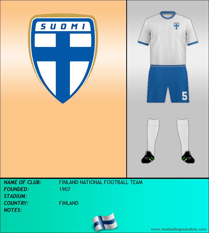Logo of SELECCIÓN DE FINLANDIA