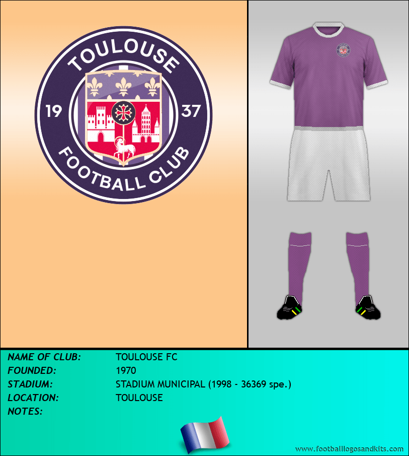 Logo of TOULOUSE FC
