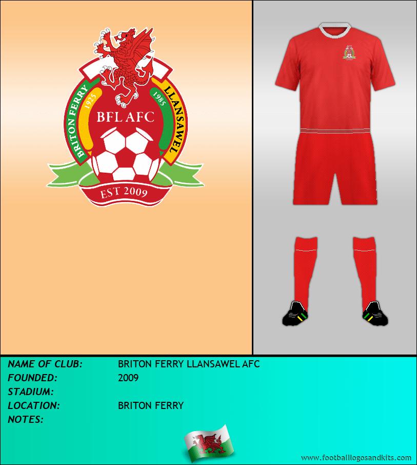 Logo of BRITON FERRY LLANSAWEL AFC