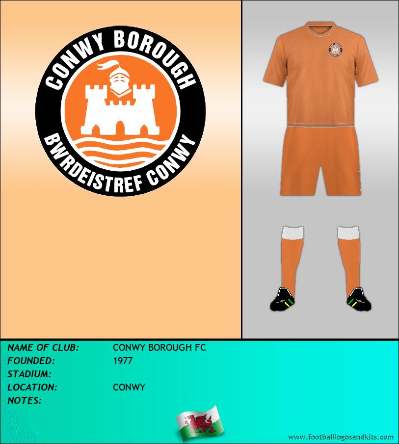 Logo of CONWY BOROUGH FC