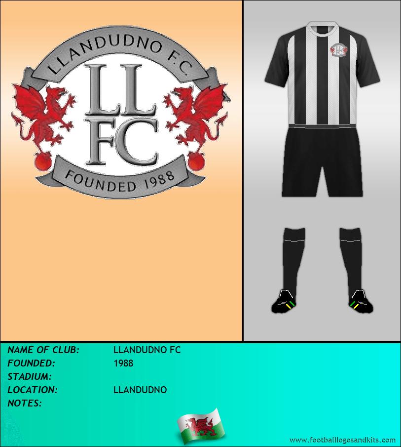 Logo of LLANDUDNO FC
