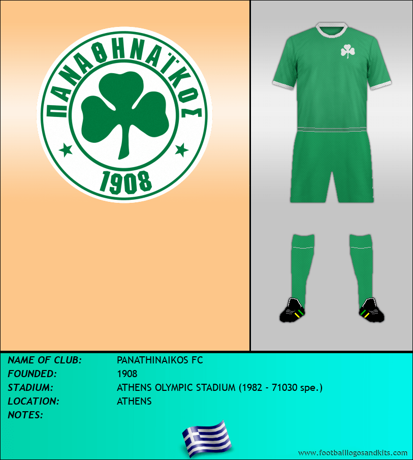 Logo of PANATHINAIKOS FC