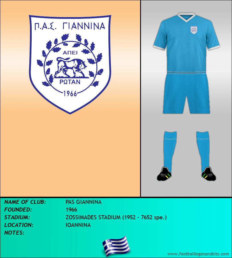 Logo of PAS GIANNINA