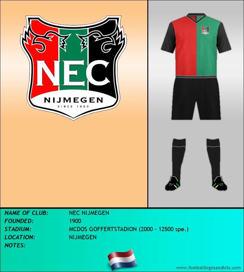 Logo of NEC NIJMEGEN