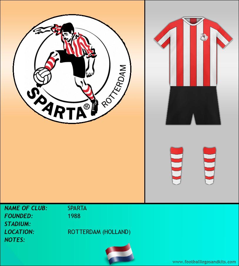 Logo of SPARTA