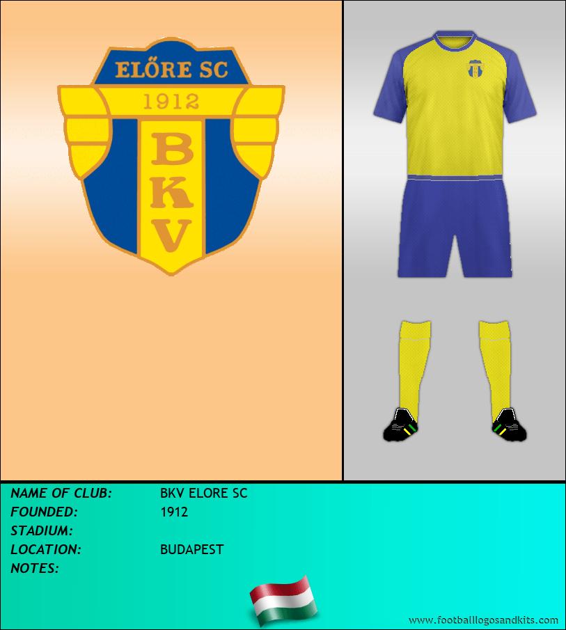 Logo of BKV ELORE SC