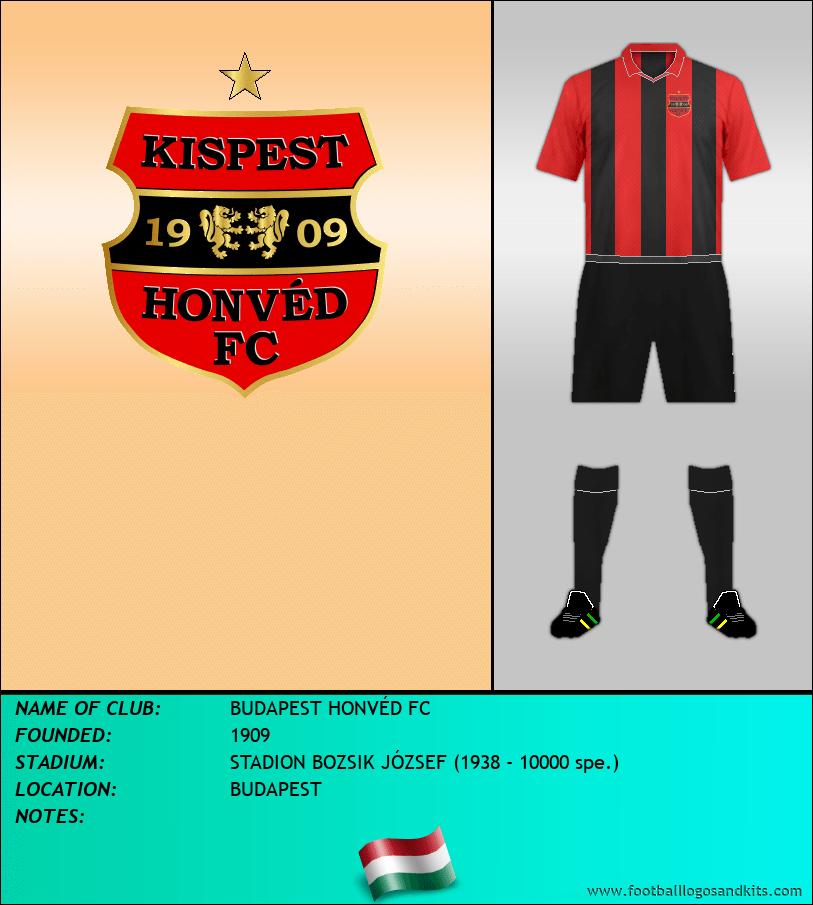 Logo of BUDAPEST HONVÉD FC