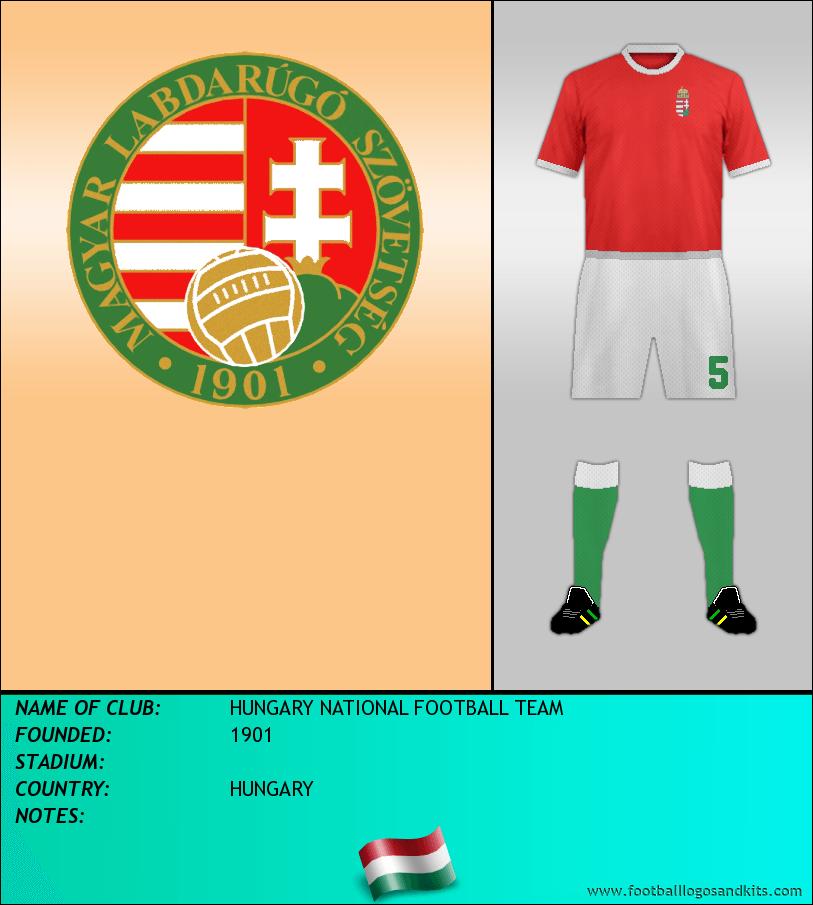 Logo of HUNGARY NATIONAL FOOTBALL TEAM