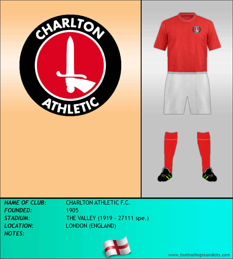 Logo of CHARLTON ATHLETIC F.C.