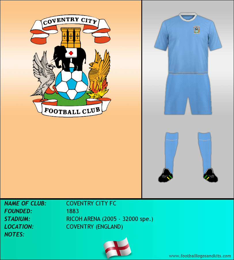 Logo of COVENTRY CITY FC