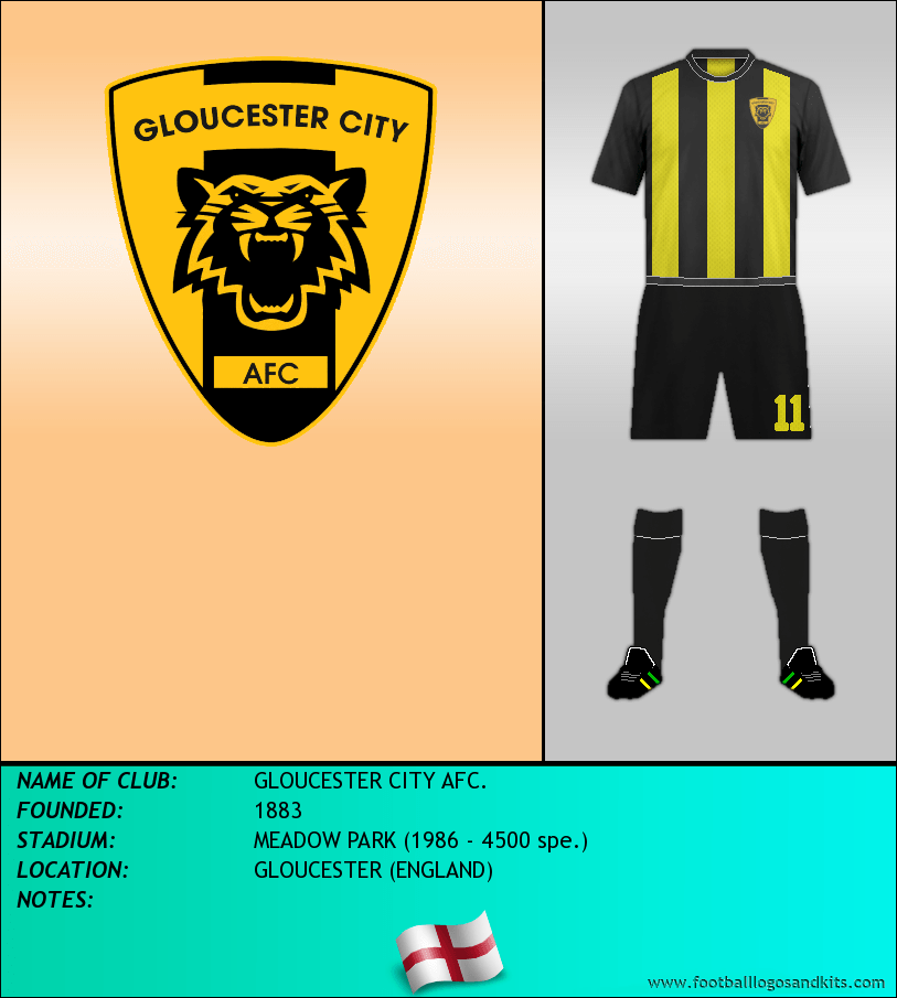 Logo of GLOUCESTER CITY AFC.