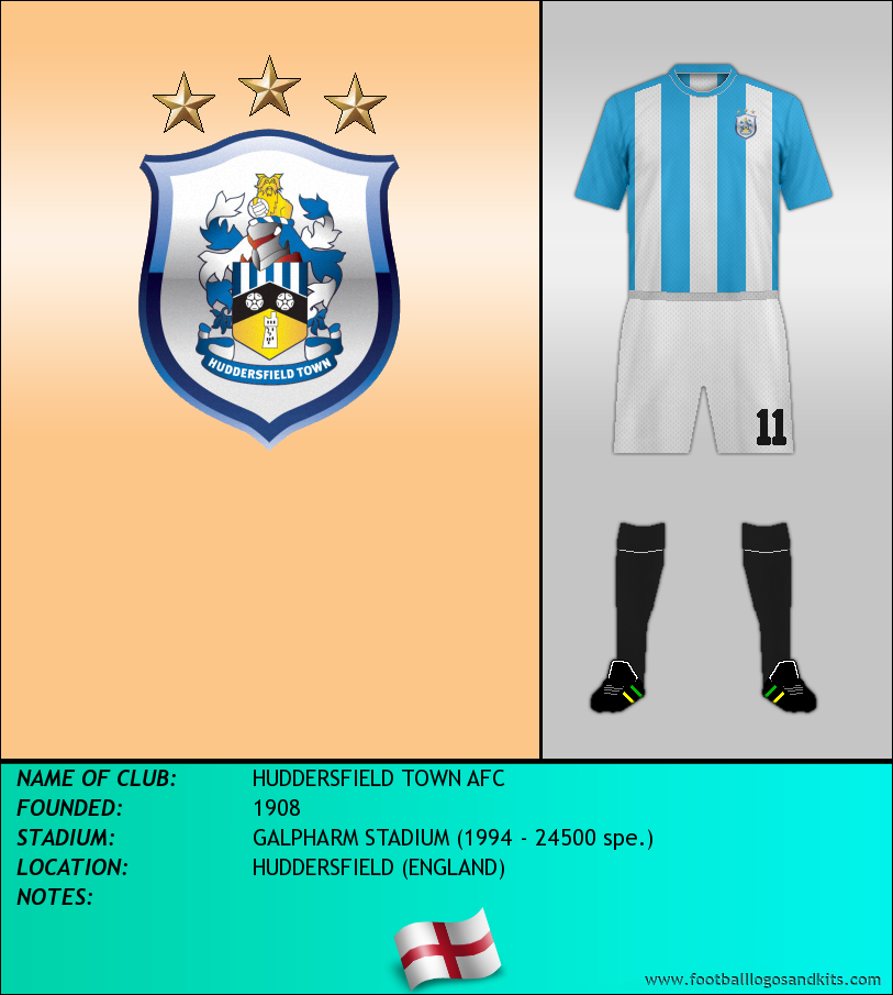 Logo of HUDDERSFIELD TOWN AFC