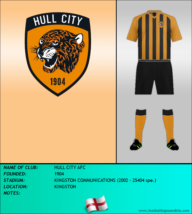 Logo of HULL CITY AFC
