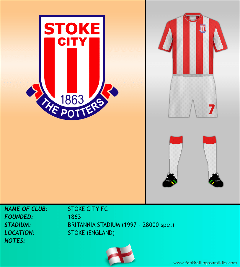 Logo of STOKE CITY FC