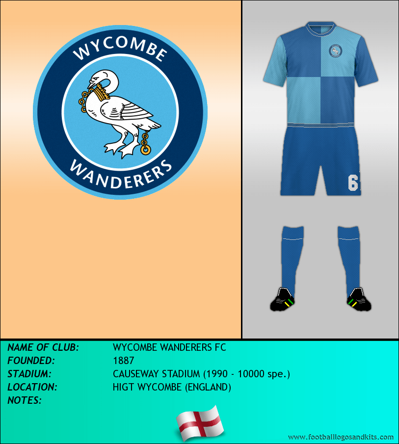 Logo of WYCOMBE WANDERERS FC