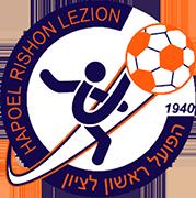 Logo HAPOEL RISHON LEZION FC