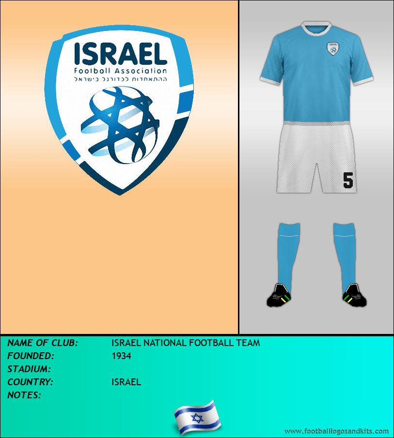 Logo of SELECCIÓN DE ISRAEL