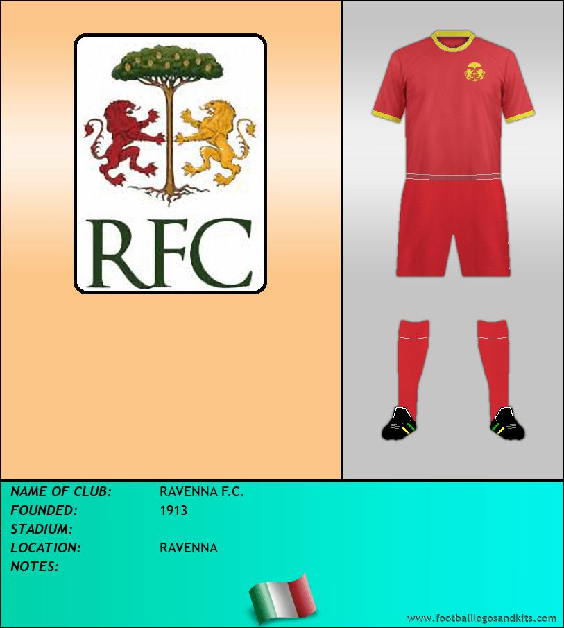 Logo of RAVENNA F.C.