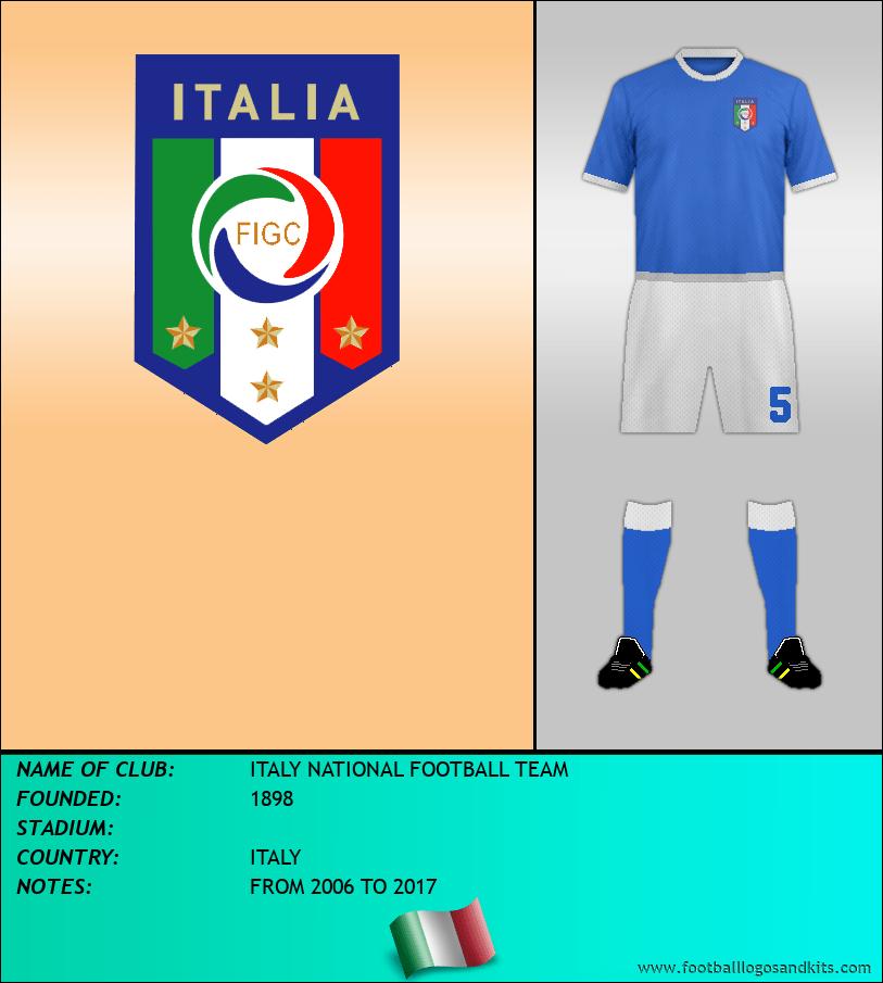 Logo of SELECCIÓN DE ITALIA
