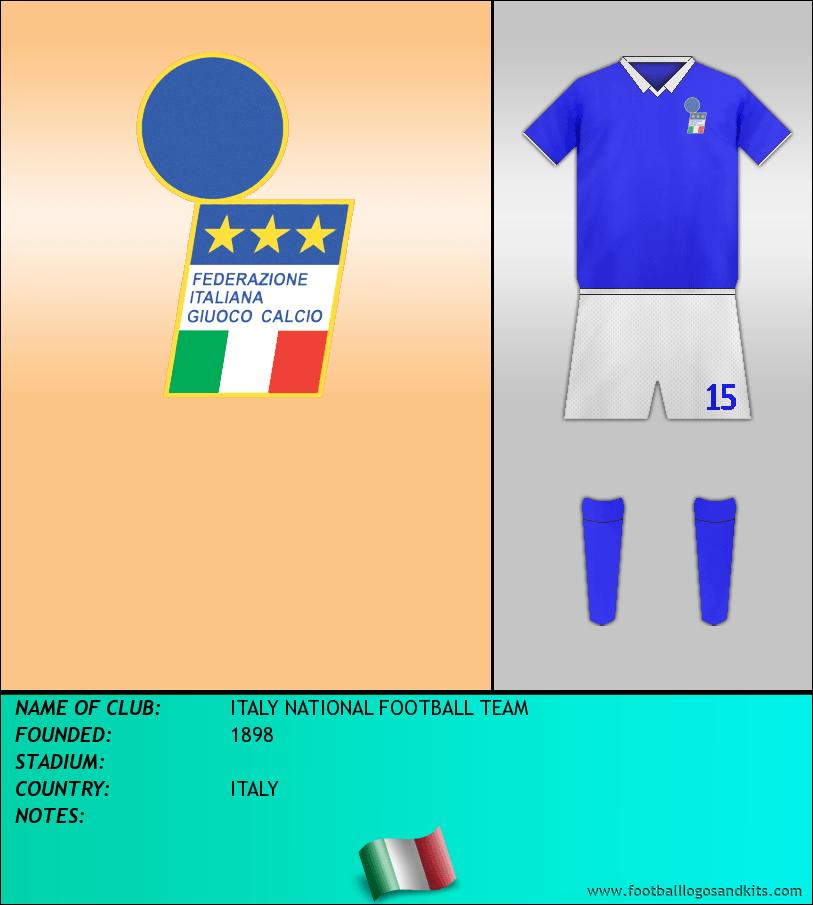 Logo of SELECCIÓN ITALIANA.