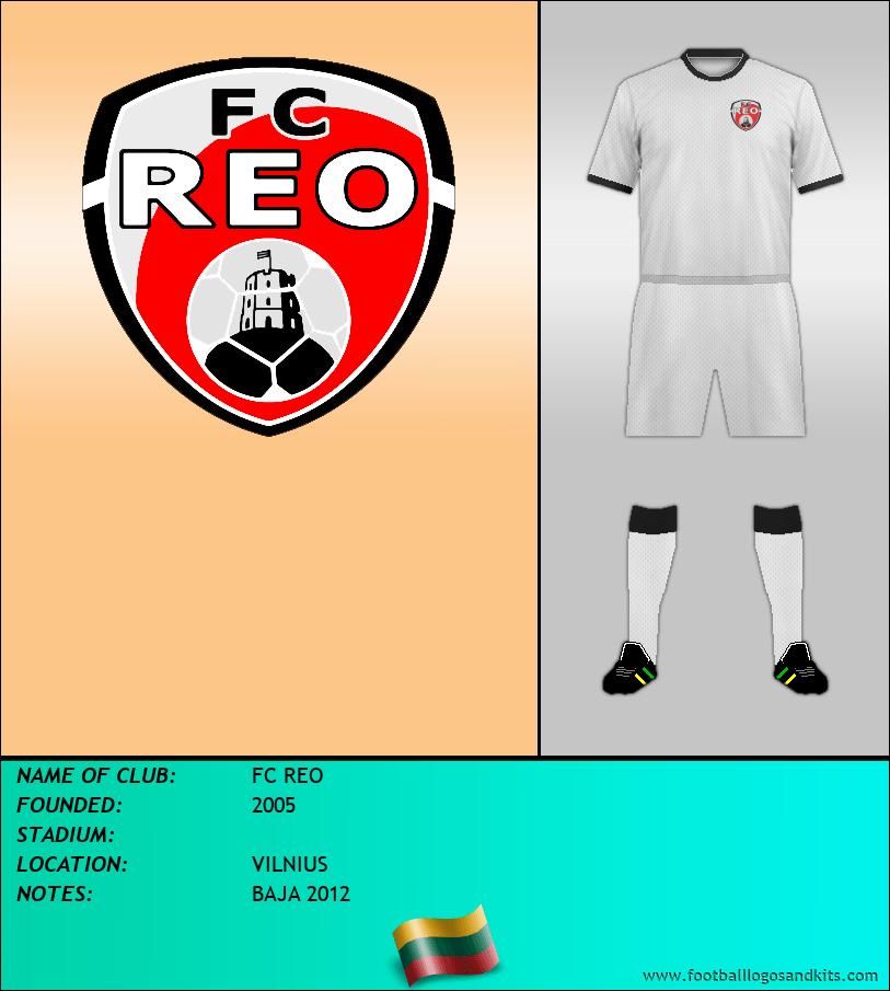 Logo of FC REO