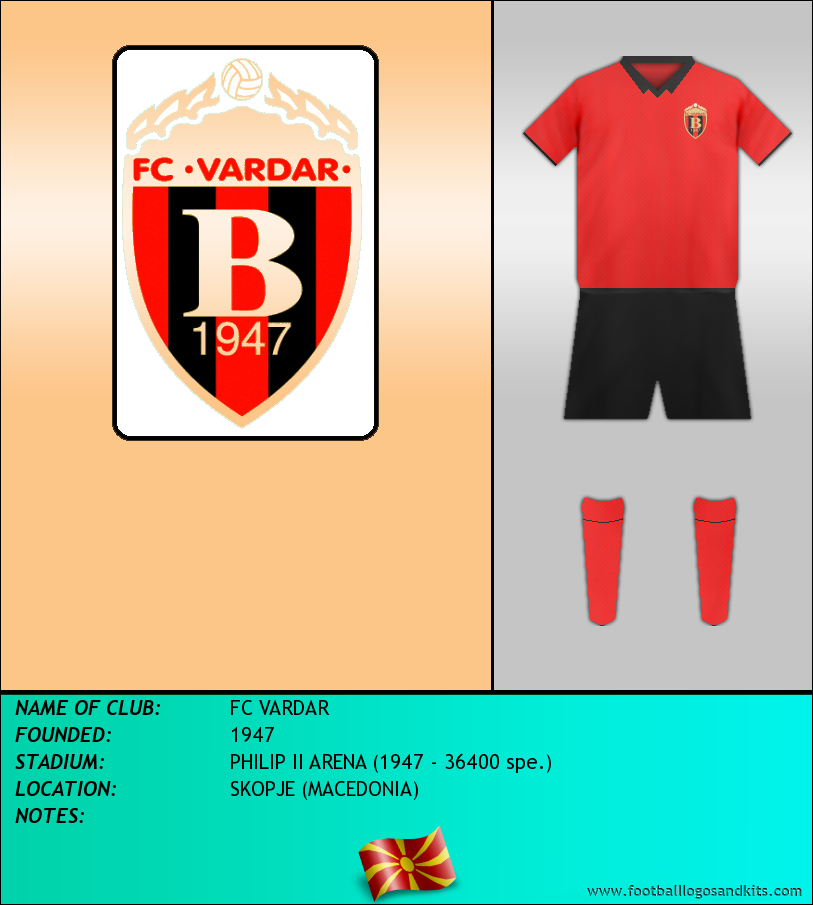 Logo of FC VARDAR