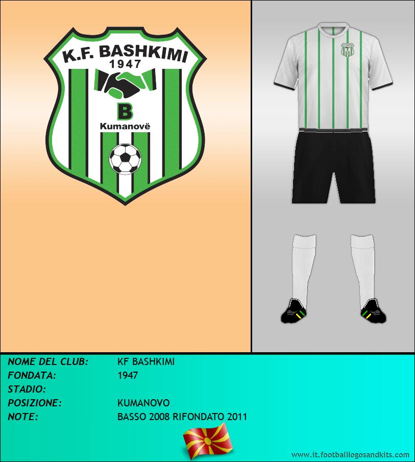 Logo di KF BASHKIMI