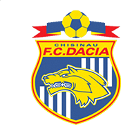 Logo di FC DACIA