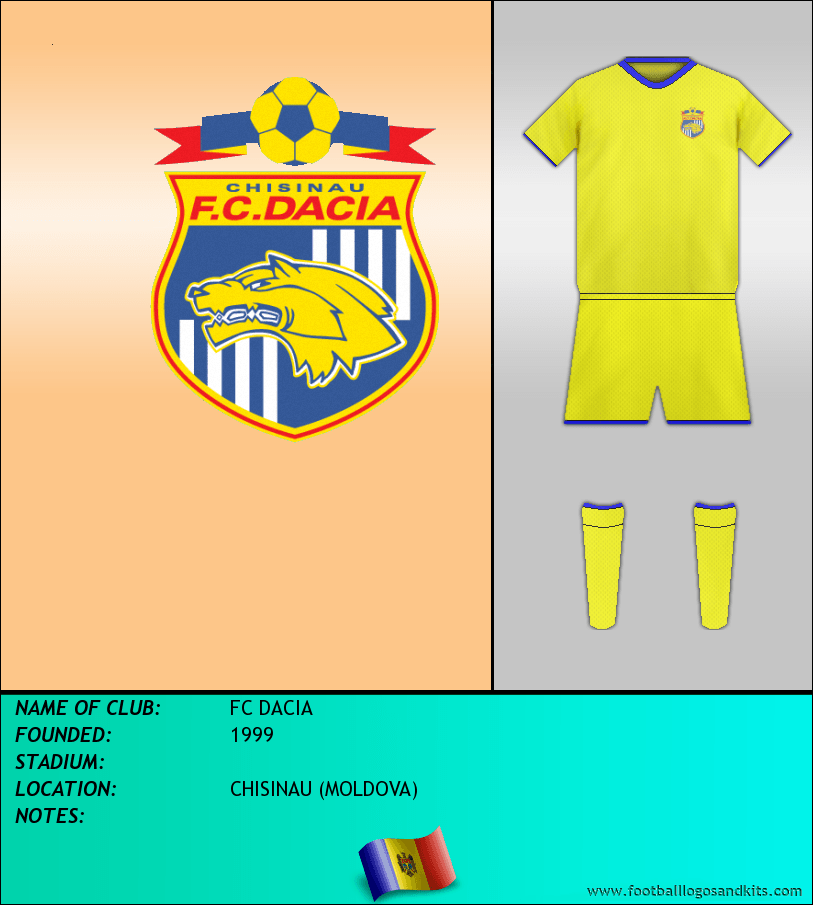 Logo of FC DACIA