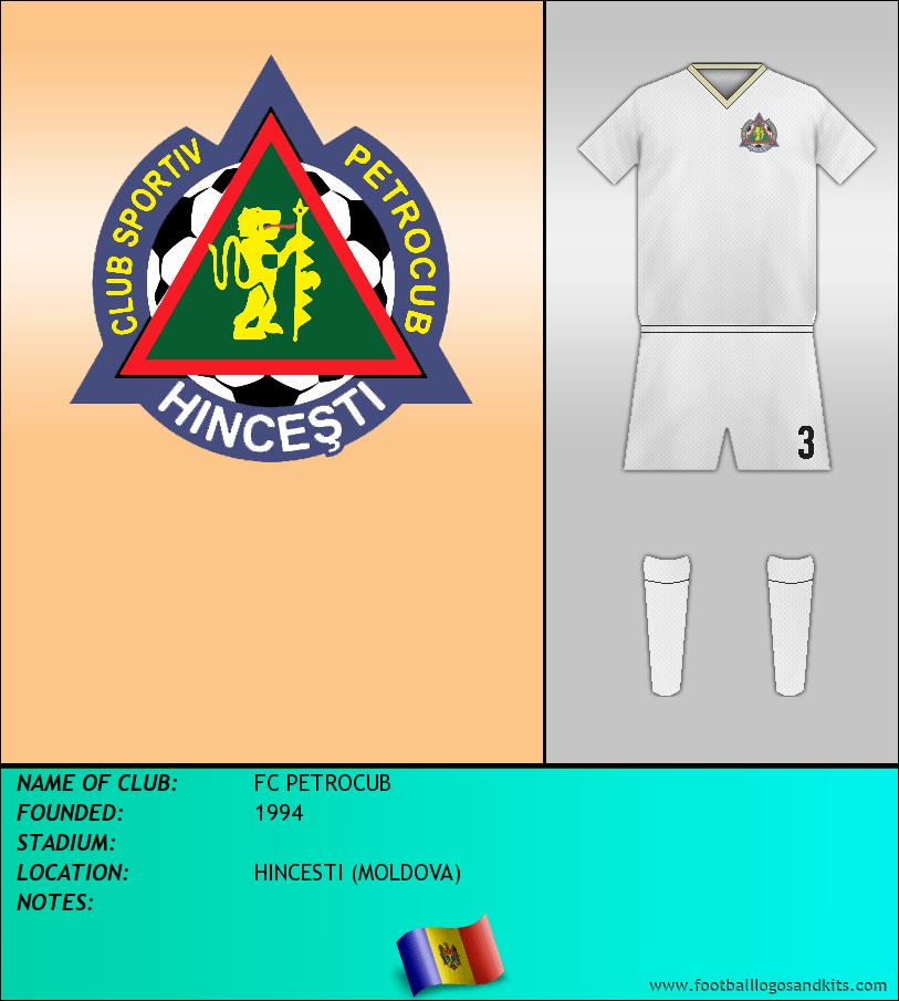 Logo of FC PETROCUB