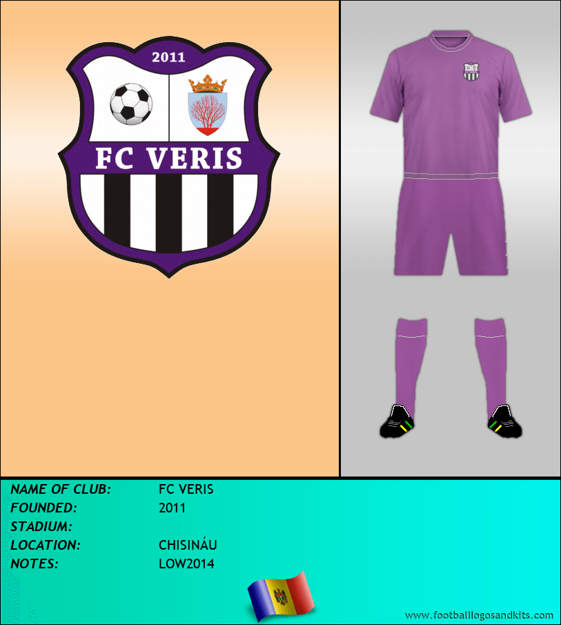 Logo of FC VERIS
