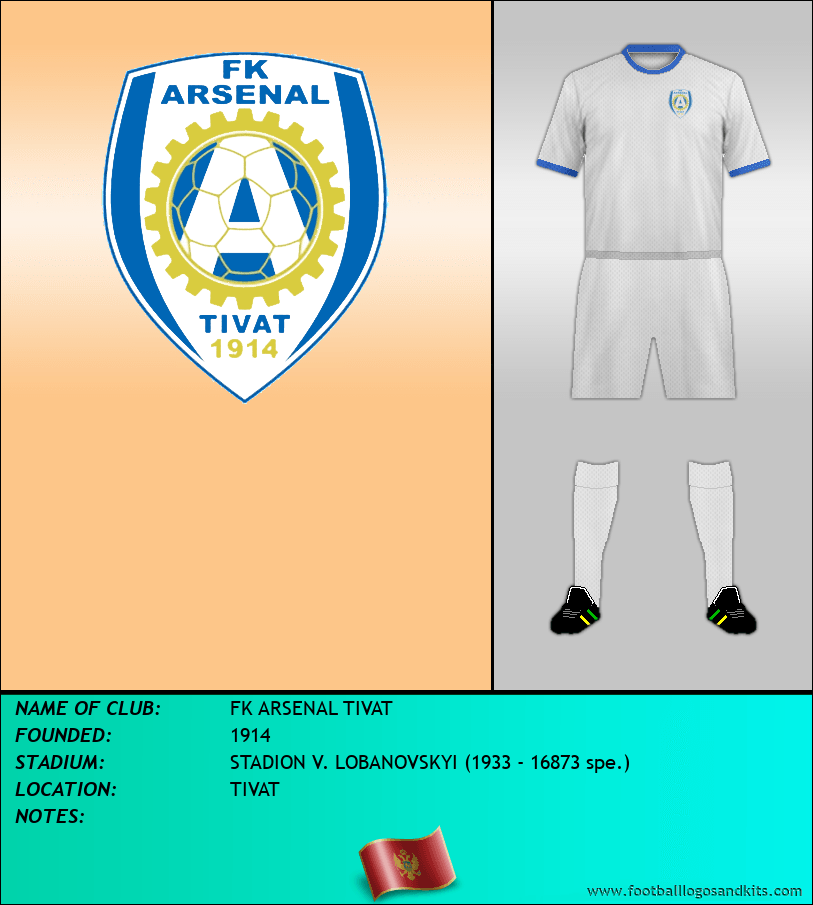 Logo of FK ARSENAL TIVAT