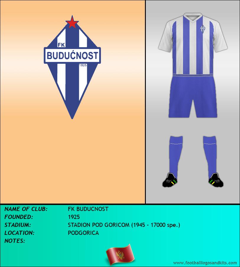 Logo of FK BUDUCNOST