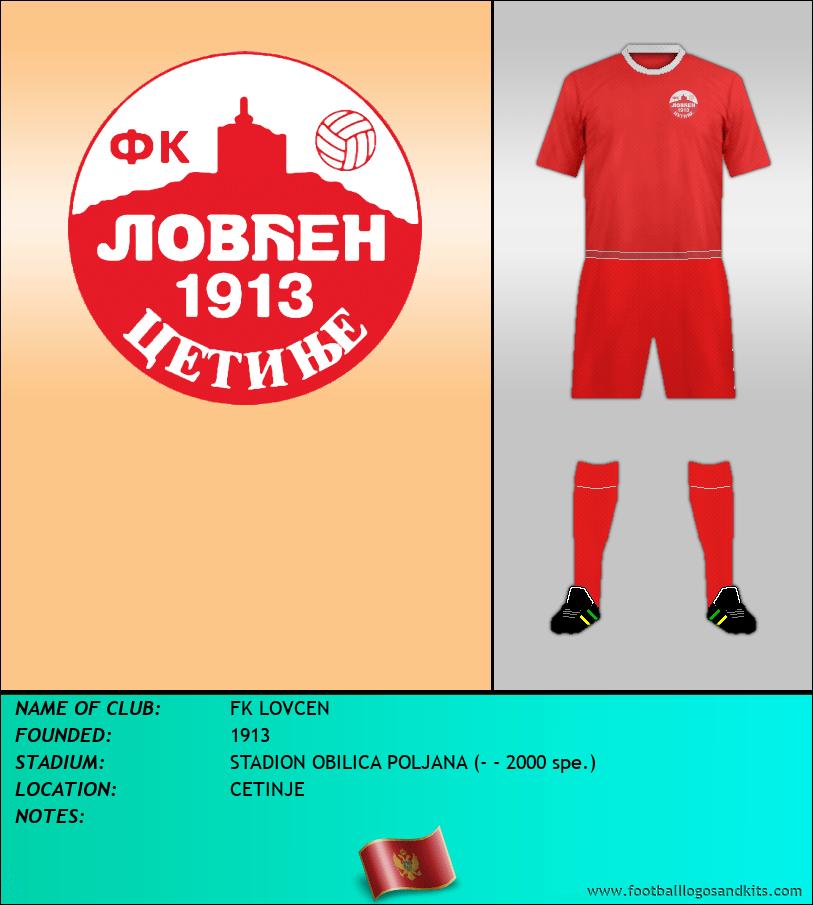 Logo of FK LOVCEN