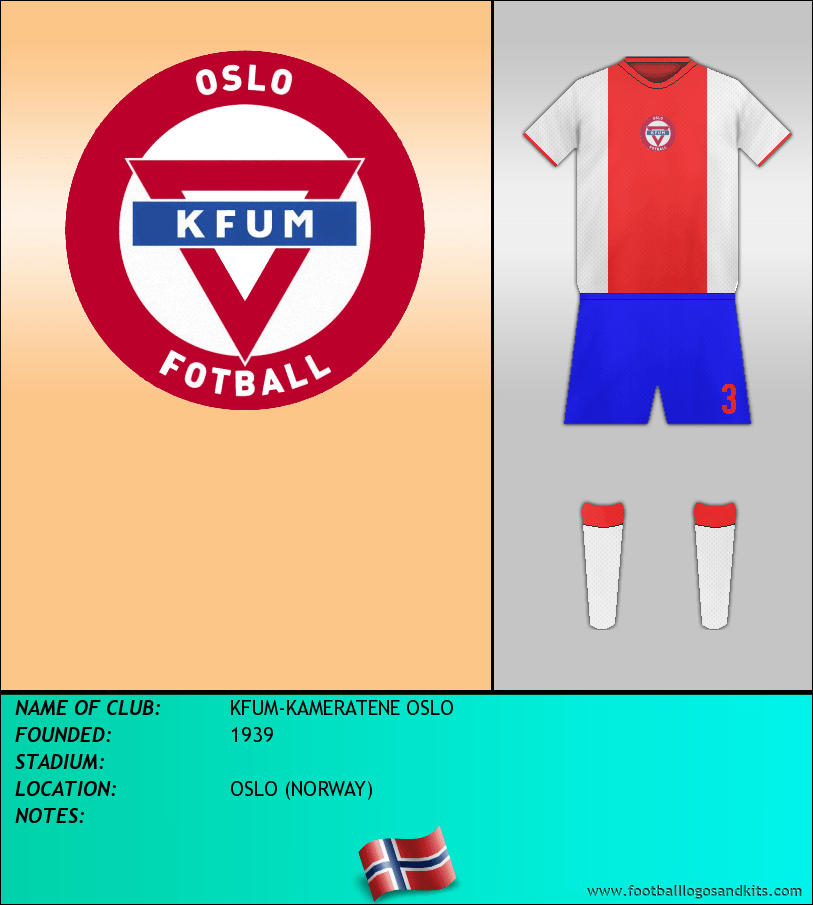 Logo of KFUM-KAMERATENE OSLO