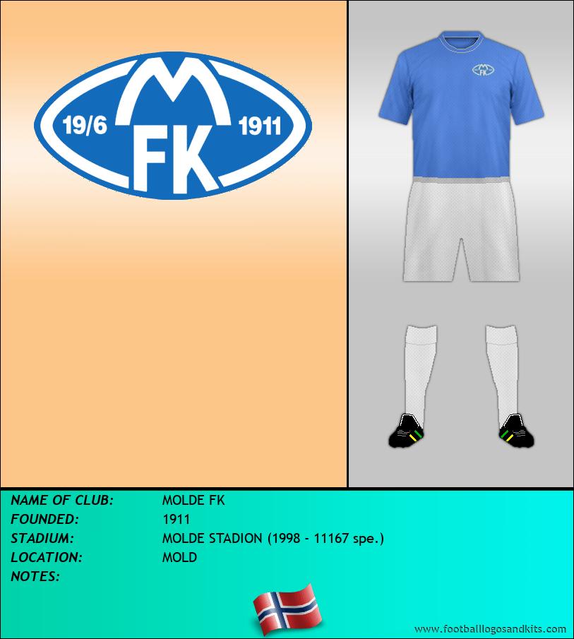 Logo of MOLDE FK
