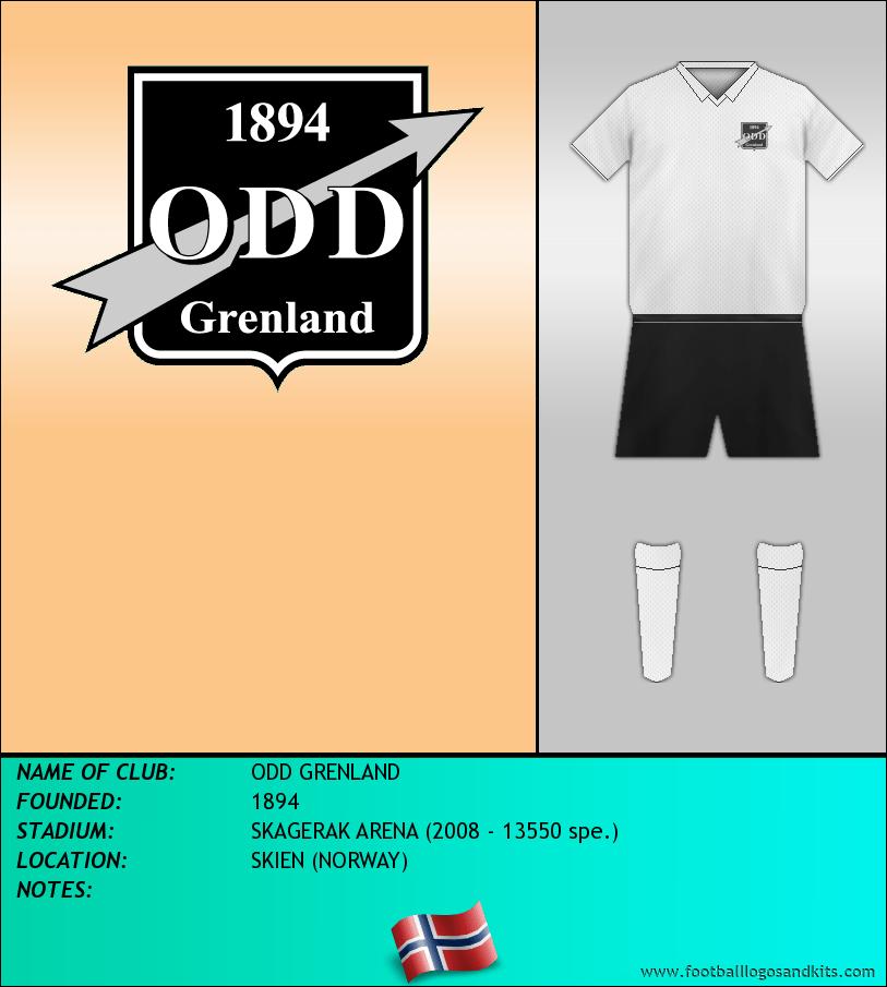 Logo of ODD GRENLAND