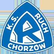 Logo de KS RUCH CHORZÓW
