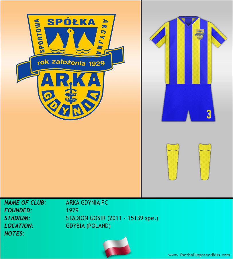 Logo of ARKA GDYNIA FC