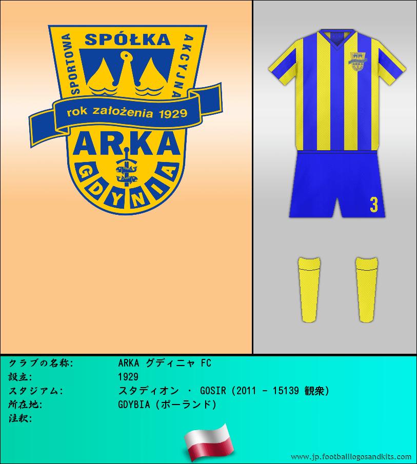 のロゴARKA グディニャ FC