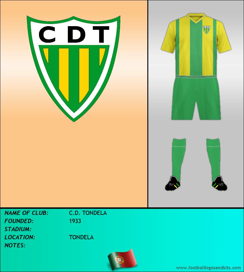 Logo of C.D. TONDELA