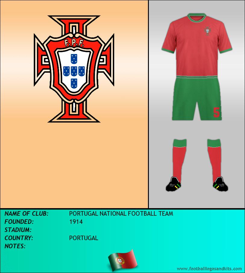 Logo of SELECCIÓN DE PORTUGAL