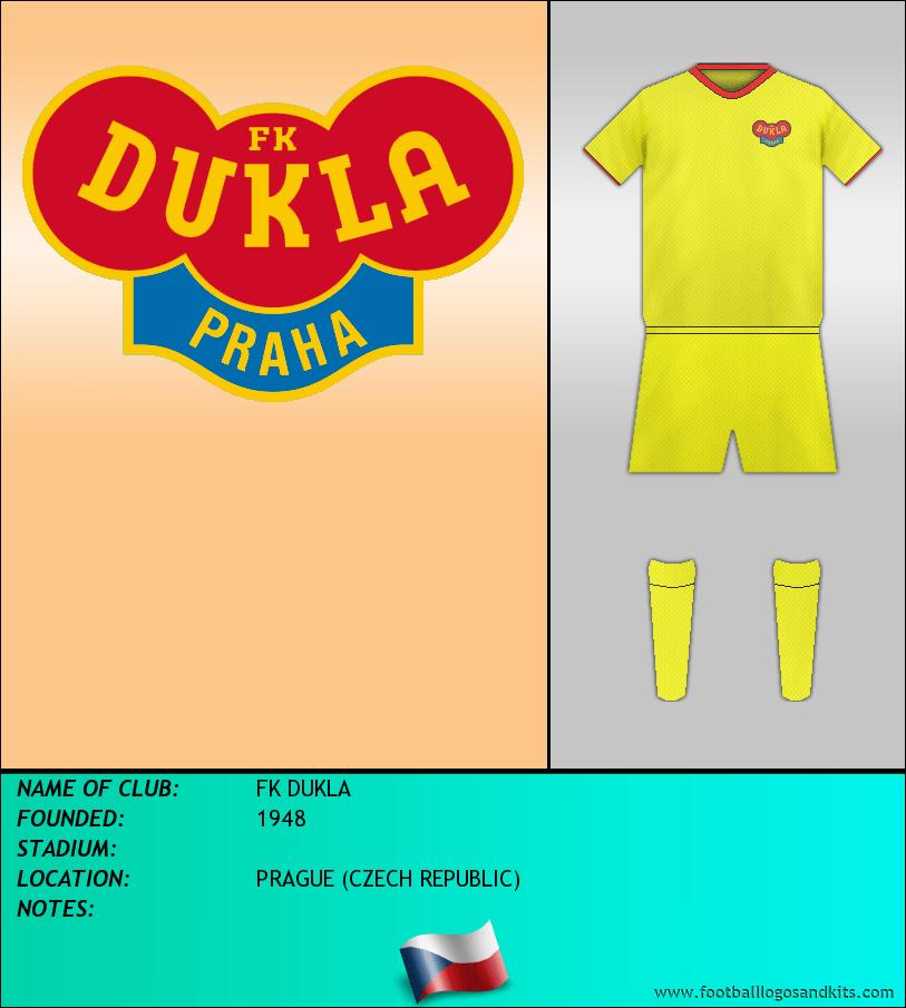 Logo of FK DUKLA
