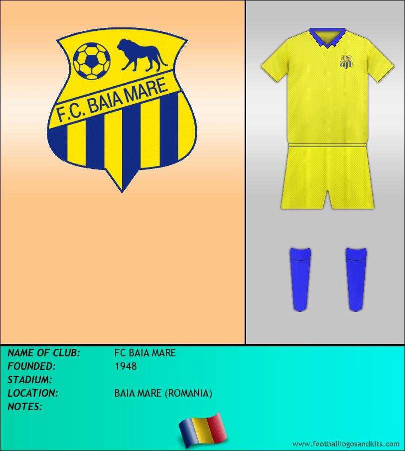 Logo of FC BAIA MARE