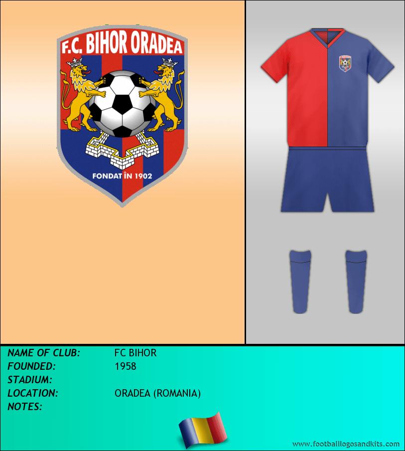 Logo of FC BIHOR